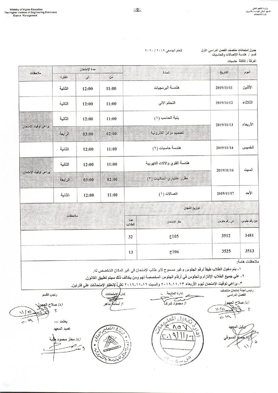 جدول امتحانات ثالثة اتصالات تخصص حاسبات هندسة الشروق الميدترم 2019-2020
