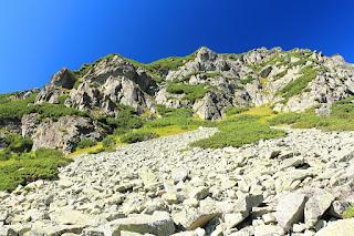 Tatrzańska Magistrala szlak
