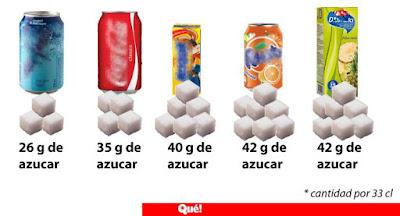 Exceso consumo Azúcar