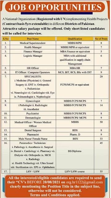 National Health Organization Jobs in Pakistan -Today Healthcare Department Jobs 2021