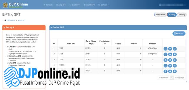 Tidak Bisa Log In DJP Online