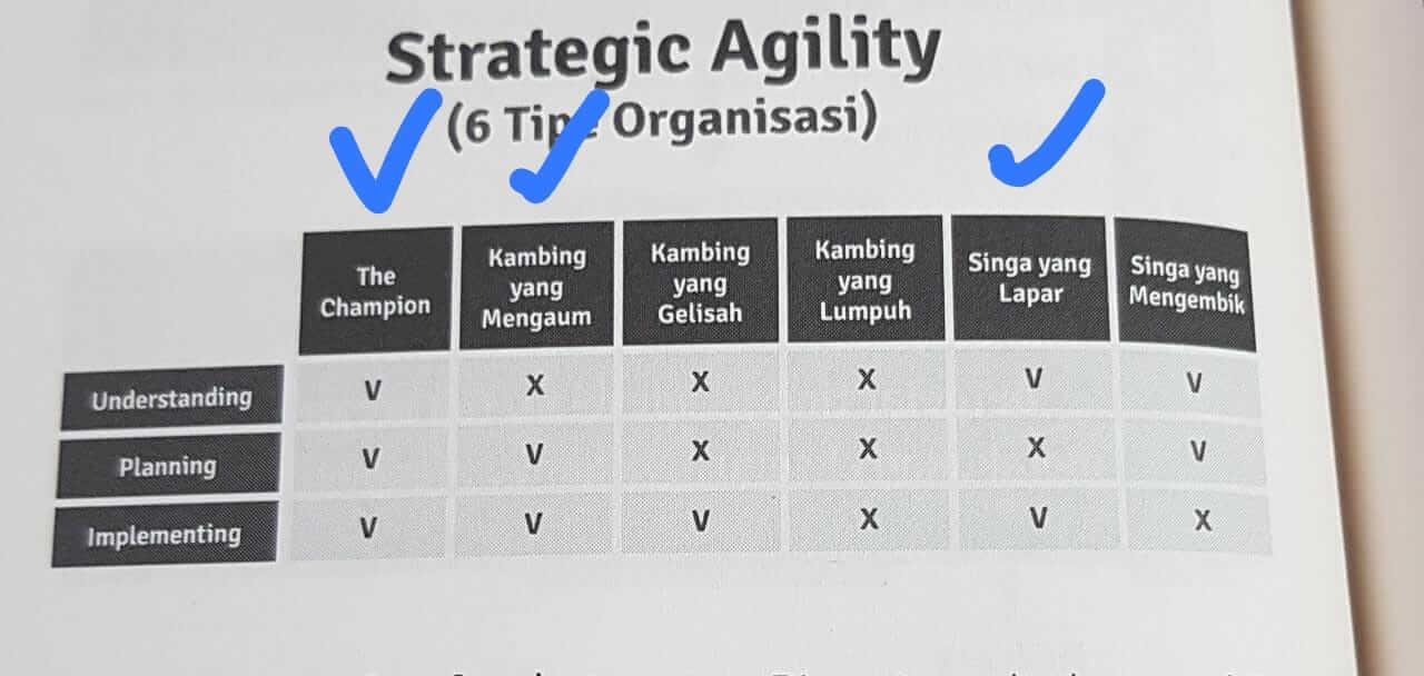 startup leadership (pemimpin di dunia startup)