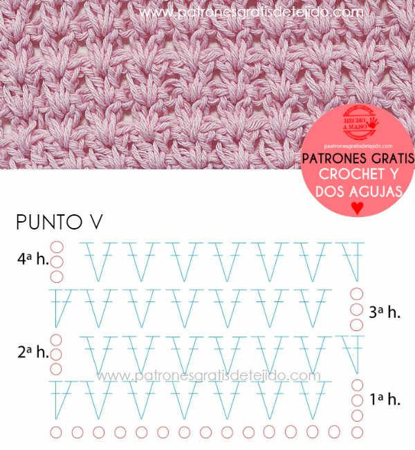 simbolos-de-crochet