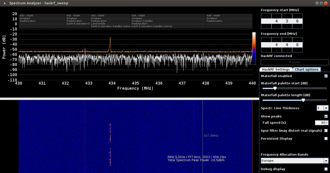 F4GMU radioamateur: [HackRF] Spectrum Analyzer