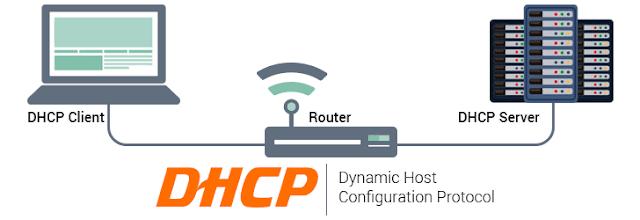 Konsep Cara Kerja DHCP Server