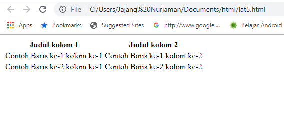 contoh table html