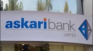 Banks Present In HariPur , Pakistan