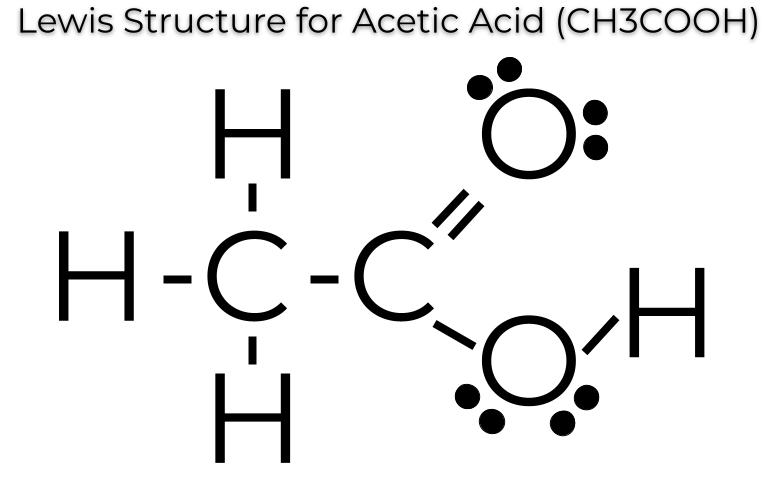 Makethebrainhappy The Lewis Dot Structure For Acetic Acid Ch3cooh