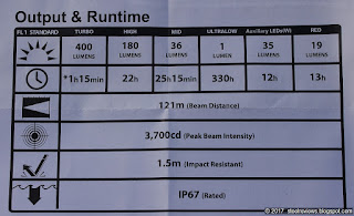 Nitecore NU30 modes and runtimes