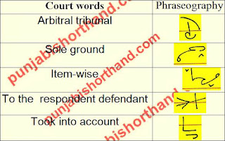 court-shorthand-outlines-11-sep-2021