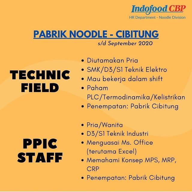 Pt Indofood Fritolay Makmur Cikupa Serangid