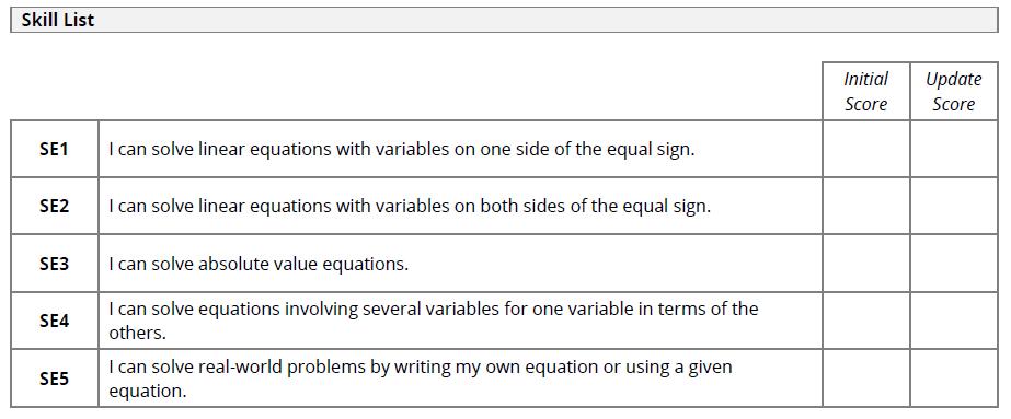 Mcdougal littell Lesson 3 4 Practice A algebra 1 Answer key