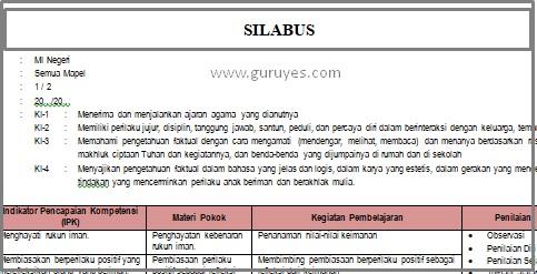 Silabus Bahasa Indonesia K13 Kelas 7 Semester 1 dan 2  Revisi 2020