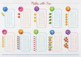 Mama Love Print Printable - 1 to 10 數字動物海報字卡 Number Posters and Flashcards with Animals Free Download Freebies Printables