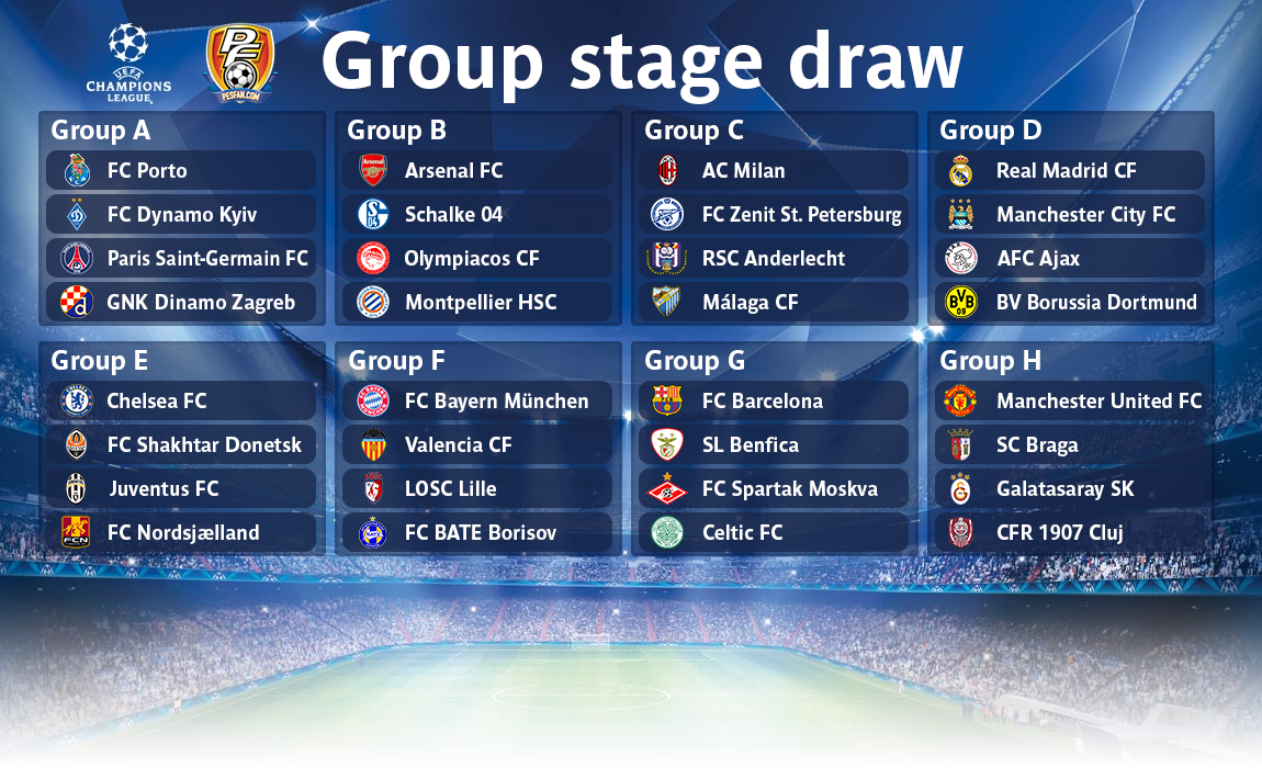 Jadwal Liga Champions: Jadwal Liga Champions Uefa Goal Com