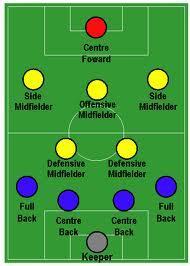 Pengertian Formasi Permainan Sepak Bola : pengertian, formasi, permainan, sepak, Hobby:, Pengertian, Permainan, Kasti, Peraturan-peraturannya