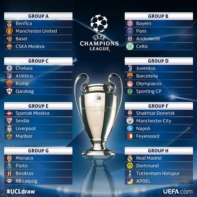 Hasil Drawing Putaran Grup Liga Champions 2017/2018