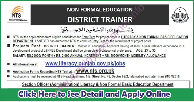 Jobs in Punjab Literacy & Non Formal Basic Education Department for Masters NTS Jobs