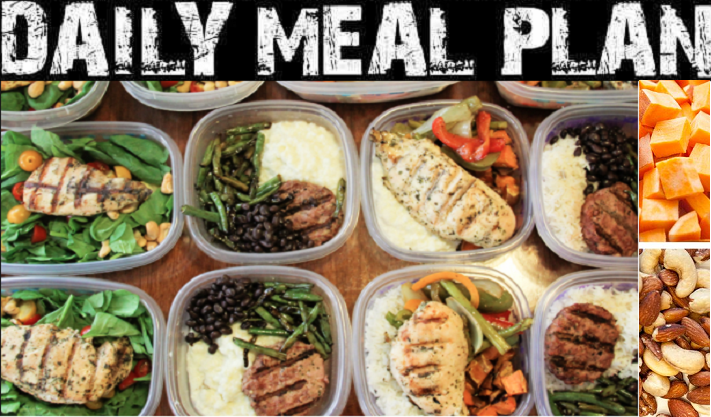 What to Eat : Bodybuilding Meal Plan