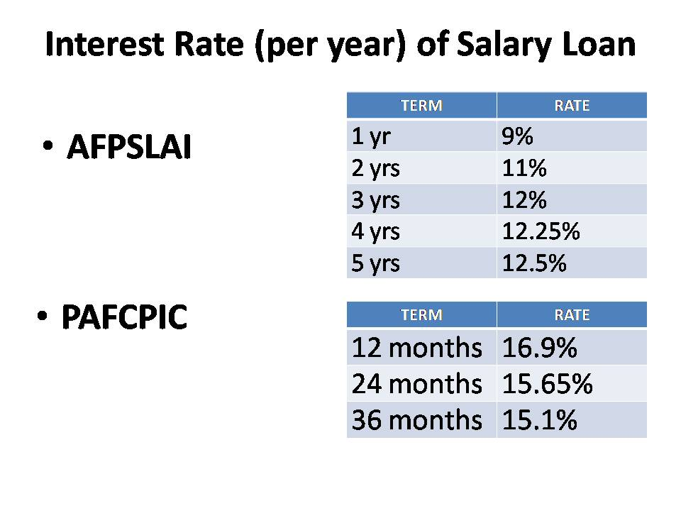 Afpmbai Salary Loan Amortization Table News Mortgage Information
