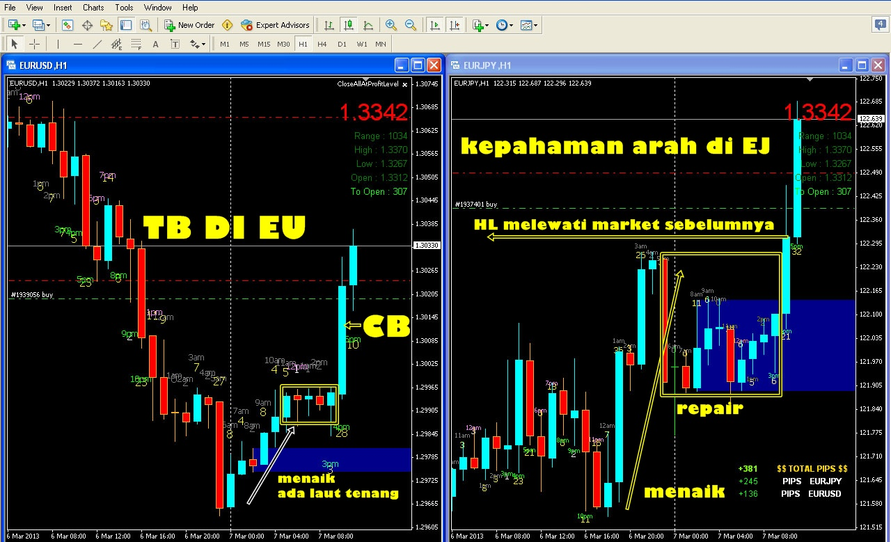 FREE Download TBST TRADING blogger.com4 library for MetaTrader 4