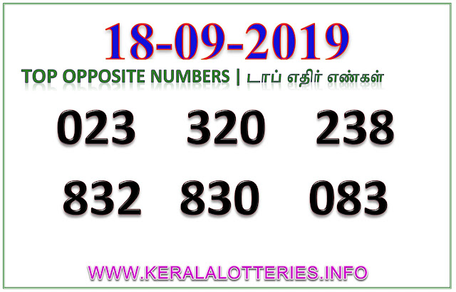 Kerala Lottery Result Guessing Akshaya AK-412 Best Opposite Numbers dated 18.09.2019