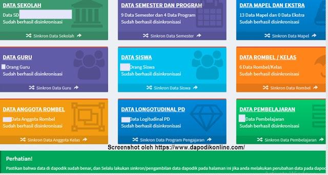 Pastikan bahwa data di dapodik sudah benar, dan Selalu lakukan sinkron/pengambilan data dapodik pada halaman ini jika anda melakukan perubahan data pada dapodik