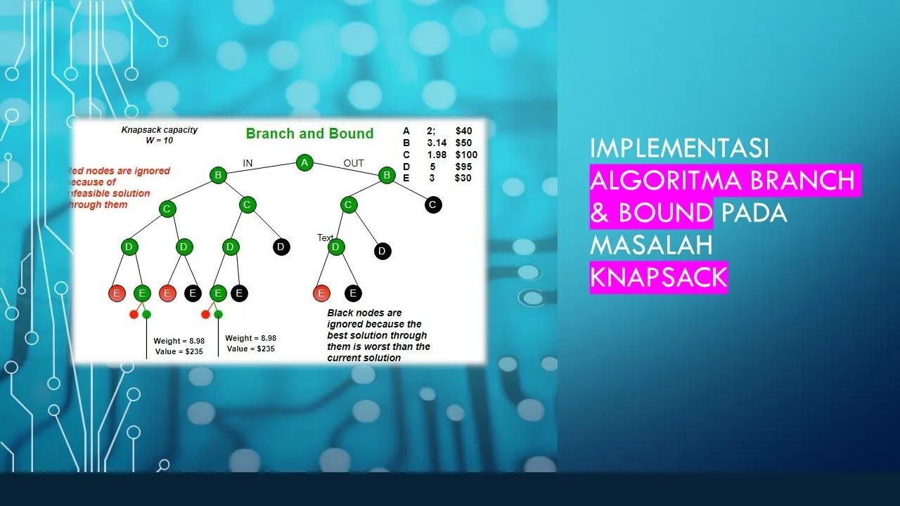 Algoritma Branch & Bound