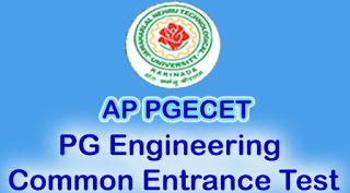 AP PGECET Admit Card