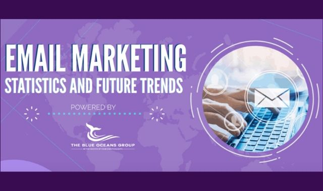 Astonishing E-mail Marketing Statistics of 2020
