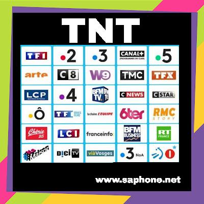 Fréquence des chaines sur Satellite E5WA de Fransat TNT gratuite par satellite