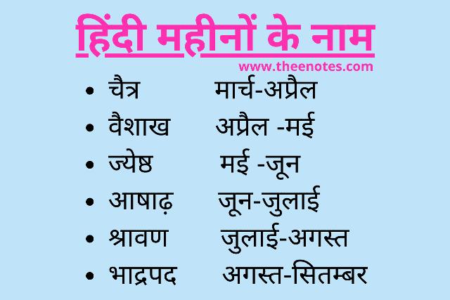हिन्दू पंचांग - महीनों के नाम   Hindi Months Name