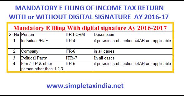 income tax rates ay 2016 17 pdf