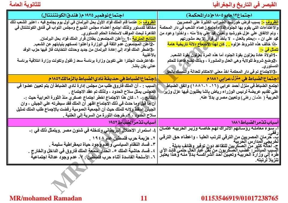 مراجعة المهم في التاريخ للثانوية العامة | القيصر 12
