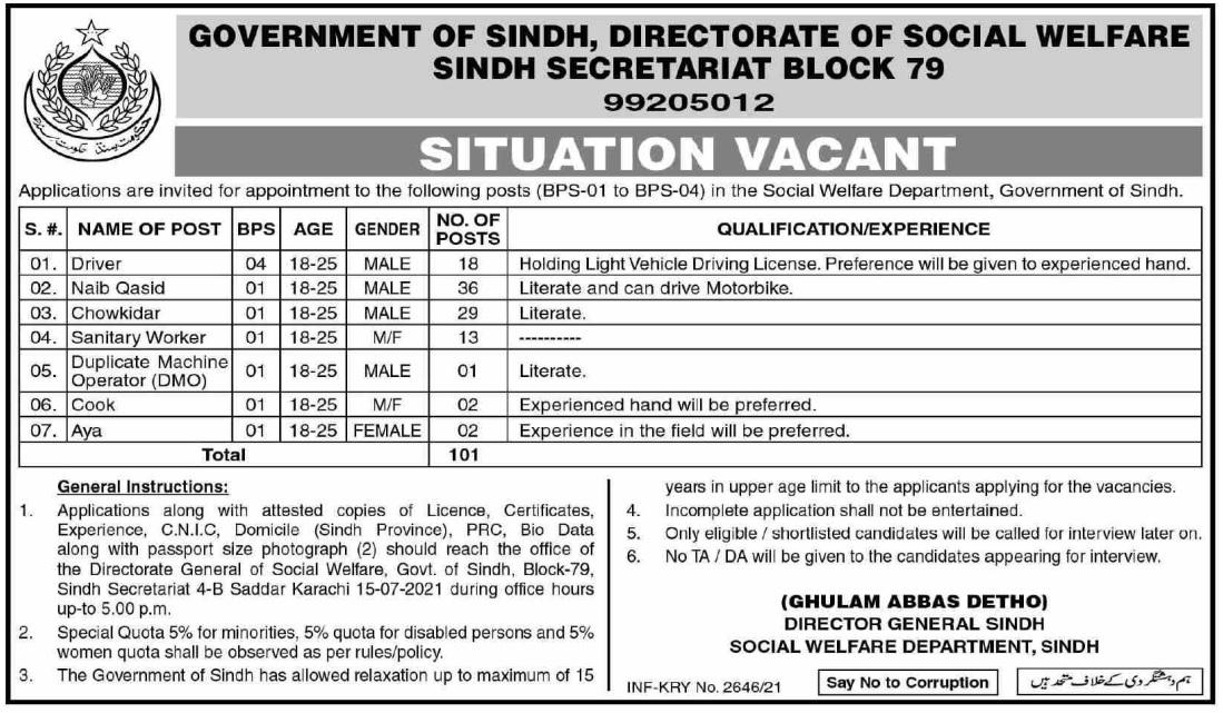 Directorate of Social Welfare Sindh Secretariat Karachi Jobs 2021