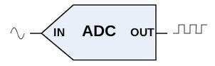 Digital Component Symbol - ADC