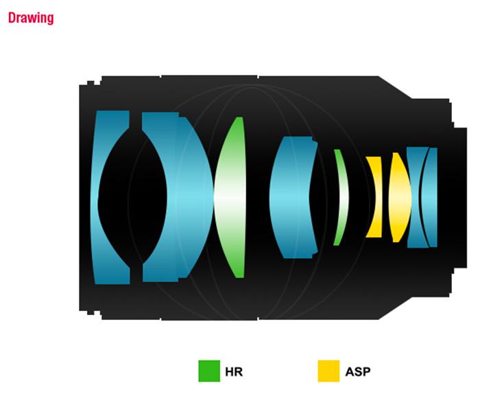 Оптическая схема объектива Samyang AF 35mm f/1.4 FE
