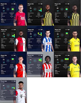 PES 2021 Eredivisie Facepack