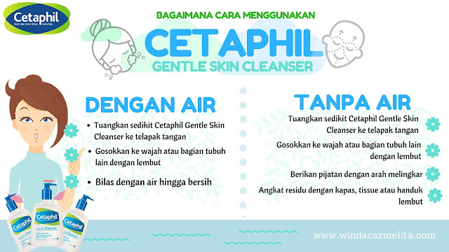 review cetaphil indonesia