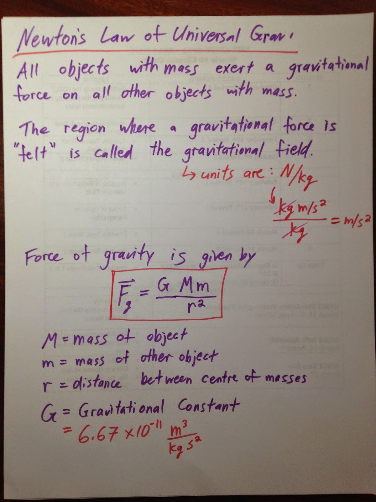 Grade 11 Physics Oct 16 Newton S Law Of Universal