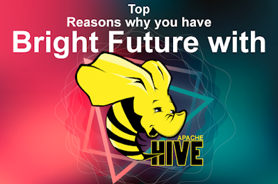 Future with hive