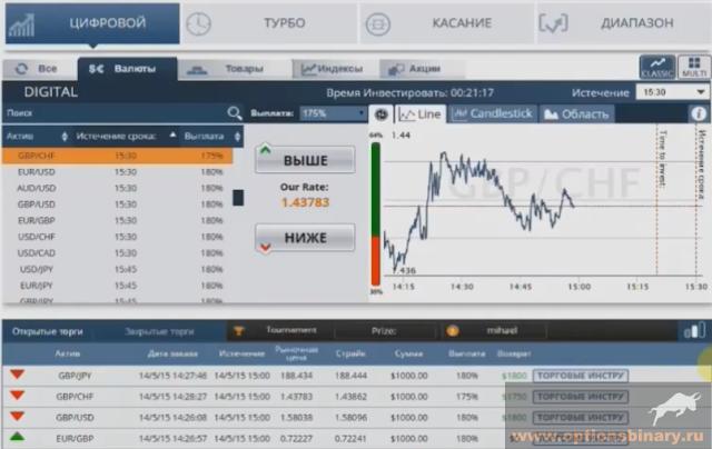 Пример торговой платформы бинарных опционов 5