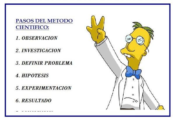 Gabinete Psicologico BSD: MINDFULNESS LXXVII. EL MÉTODO