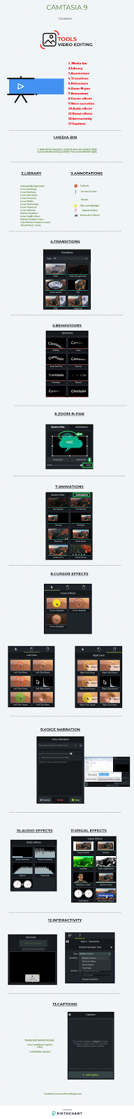 camtasia9-tools-infographics