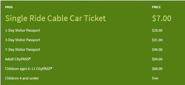costo dei biglietti del cable car di San Francisco