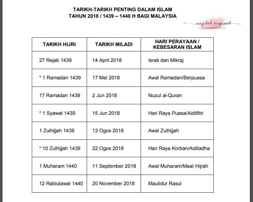 Tarikh-Tarikh Penting Dalam Islam Tahun 2018 / 1439H - 1440H