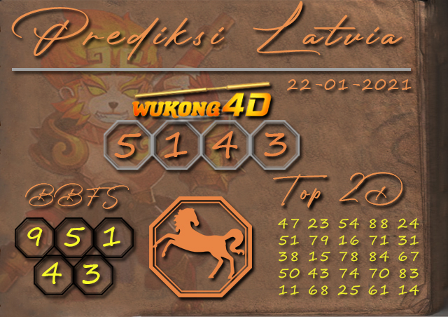 PREDIKSI TOGEL LATVIA WUKONG4D 22 JANUARY 2020