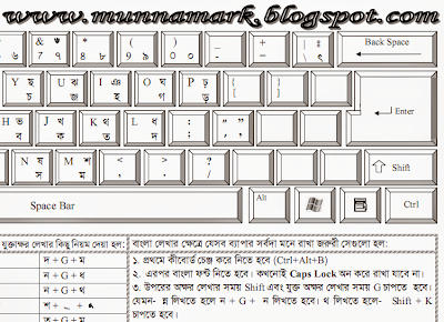 PDF BIJOY LAYOUT KEYBOARD