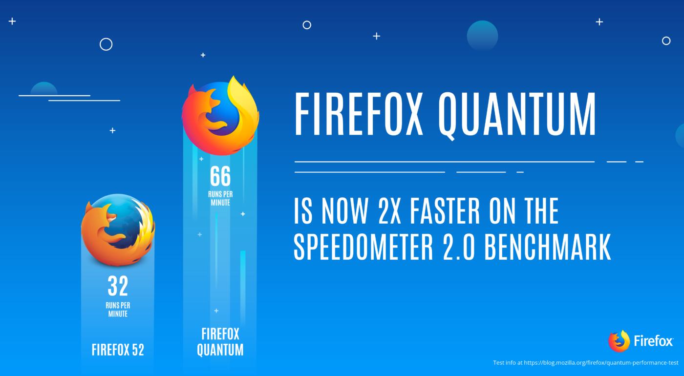 Firefox-Quantum-Nuovo