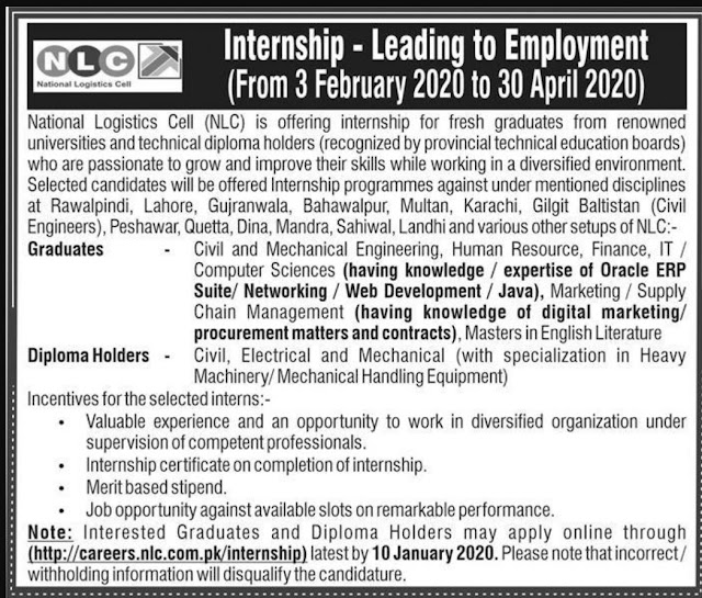 NLC Internship Opportunities 2020 For Graduate & Diploma Holders
